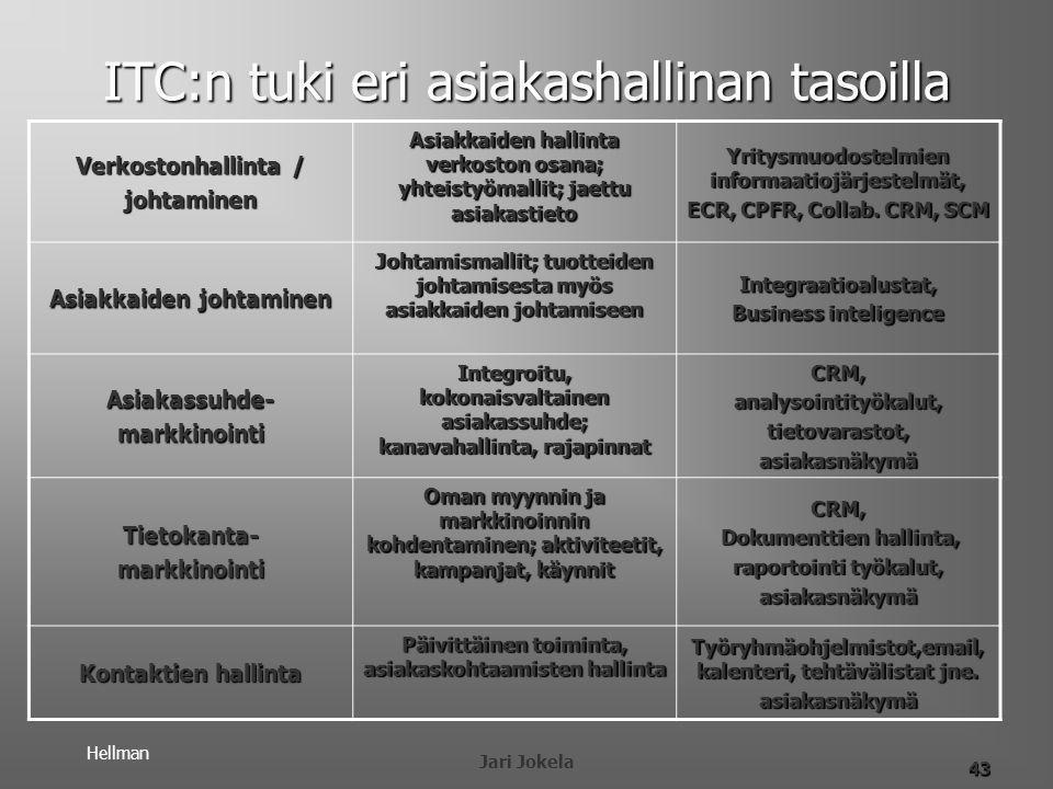 ITC:n tuki eri asiakashallinan tasoilla