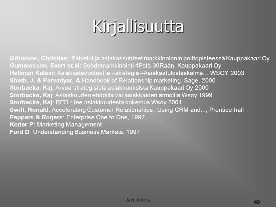 Kirjallisuutta Grönroos, Christian: Palvelut ja asiakassuhteet markkinoinnin polttopisteessä Kauppakaari Oy.