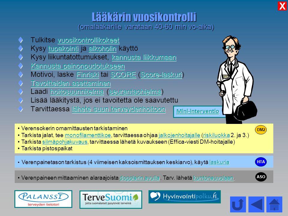 Lääkärin vuosikontrolli (omalääkärille varataan 40-60 min vo-aika)