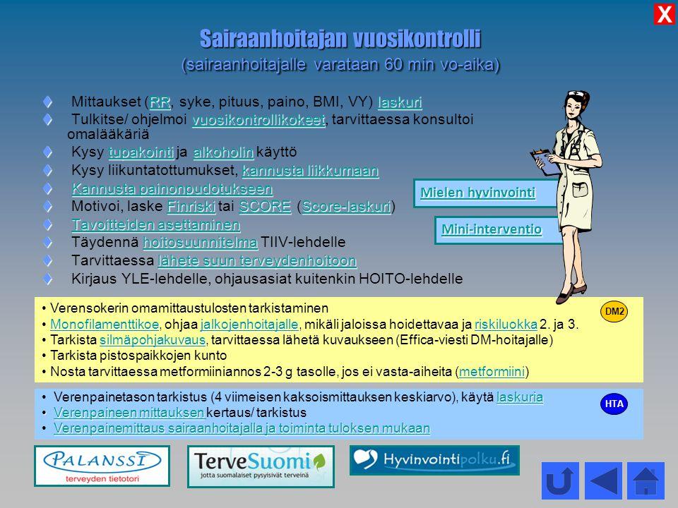 X Sairaanhoitajan vuosikontrolli (sairaanhoitajalle varataan 60 min vo-aika) Mittaukset (RR, syke, pituus, paino, BMI, VY) laskuri.
