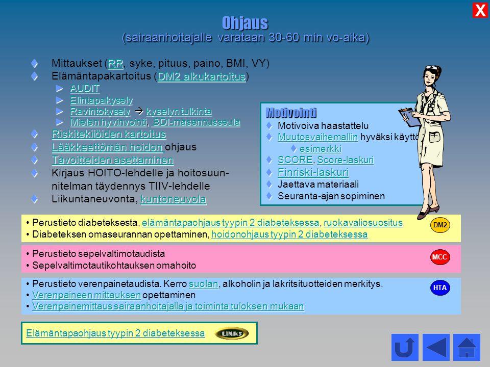 Ohjaus (sairaanhoitajalle varataan 30-60 min vo-aika)