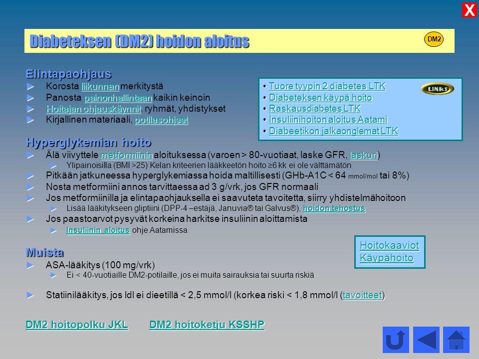 Diabeteksen (DM2) hoidon aloitus