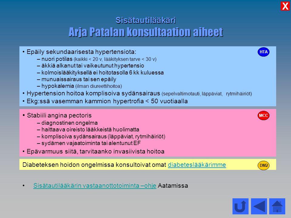 Sisätautilääkäri Arja Patalan konsultaation aiheet
