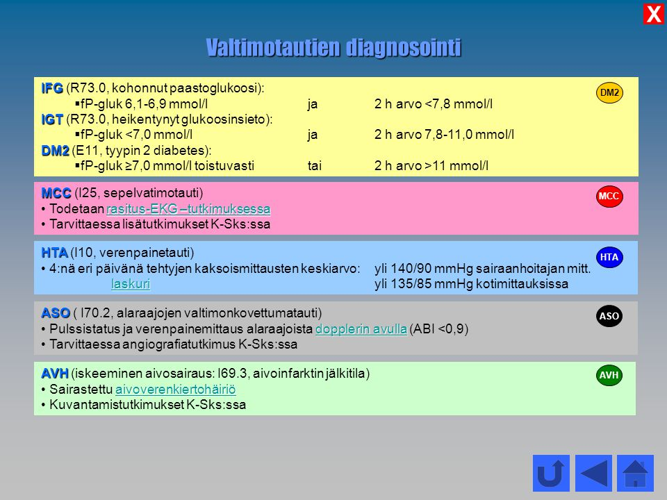Valtimotautien diagnosointi
