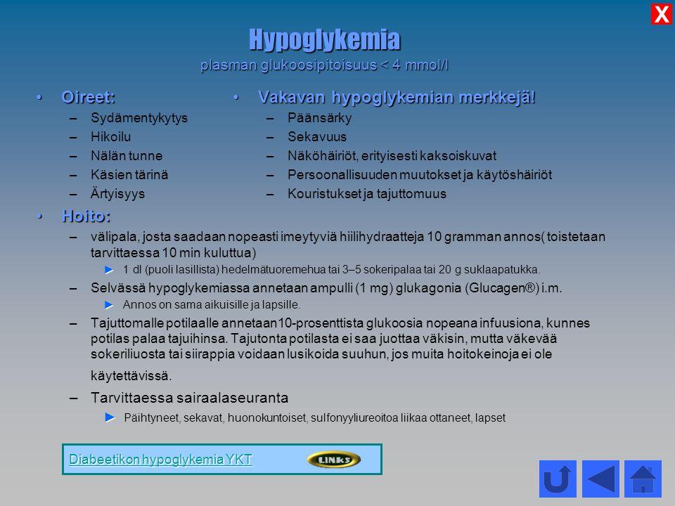 Hypoglykemia plasman glukoosipitoisuus < 4 mmol/l
