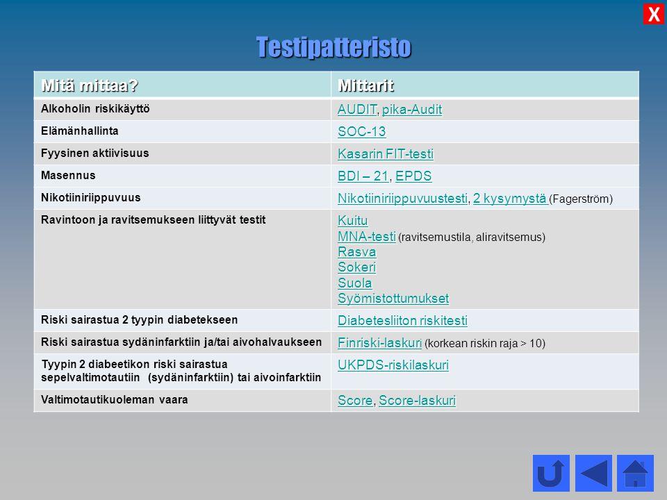 Testipatteristo X Mitä mittaa Mittarit AUDIT, pika-Audit SOC-13
