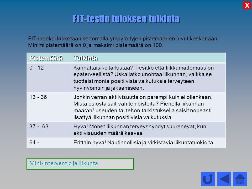 FIT-testin tuloksen tulkinta