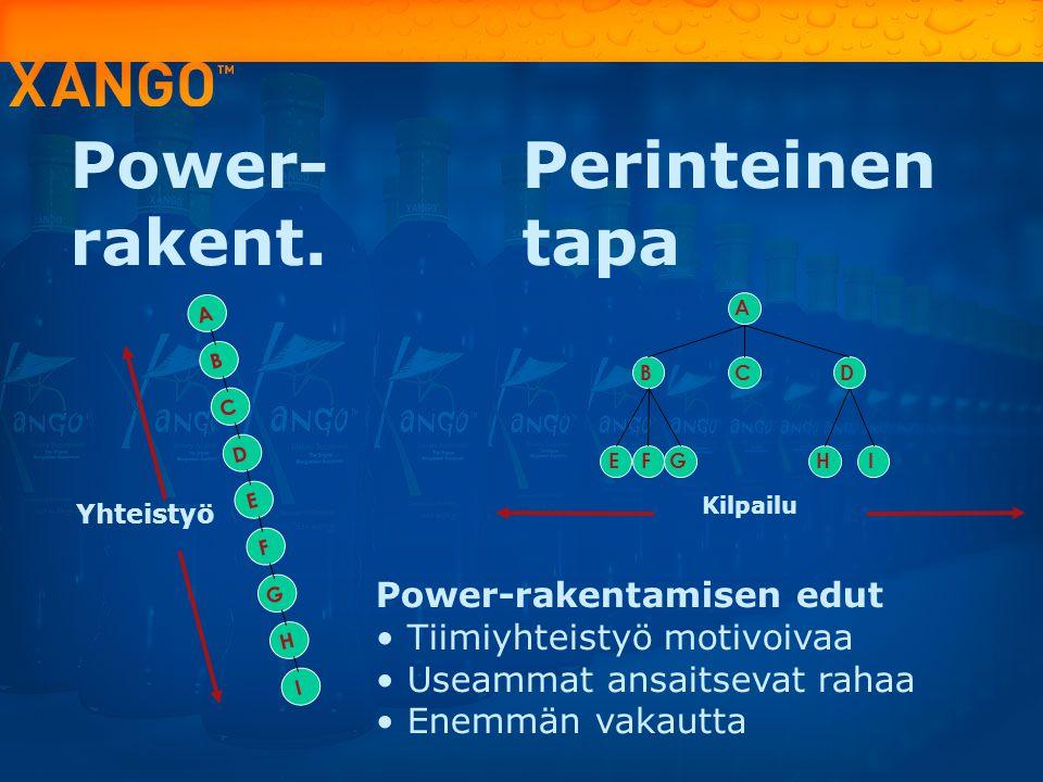 Power-rakent. Perinteinen tapa Power-rakentamisen edut