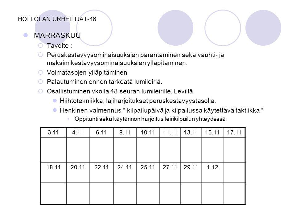 HOLLOLAN URHEILIJAT-46 MARRASKUU. Tavoite : Peruskestävyysominaisuuksien parantaminen sekä vauhti- ja maksimikestävyysominaisuuksien ylläpitäminen.