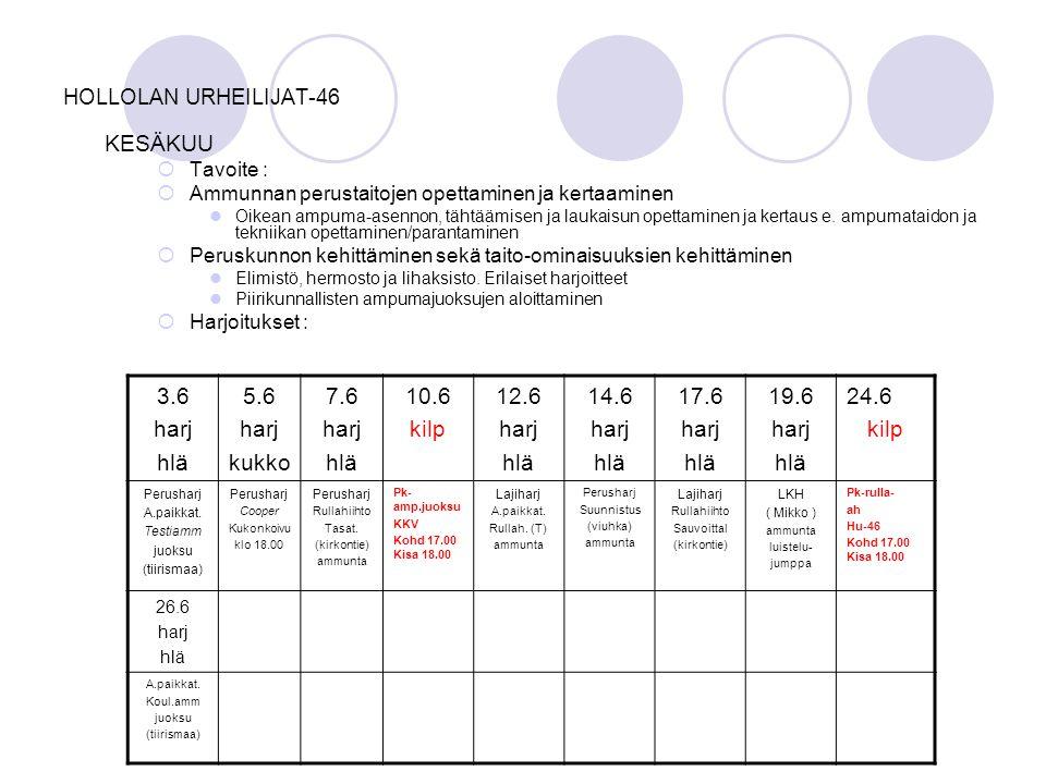 KESÄKUU 3.6 harj hlä 5.6 kukko 7.6 10.6 kilp 12.6 14.6 17.6 19.6 24.6