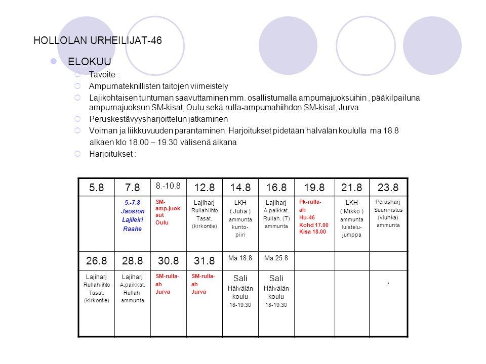 HOLLOLAN URHEILIJAT-46 ELOKUU. Tavoite : Ampumateknillisten taitojen viimeistely.