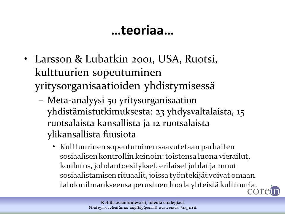 …teoriaa… Larsson & Lubatkin 2001, USA, Ruotsi, kulttuurien sopeutuminen yritysorganisaatioiden yhdistymisessä.