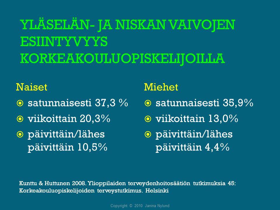 YLÄSELÄN- JA NISKAN VAIVOJEN ESIINTYVYYS KORKEAKOULUOPISKELIJOILLA