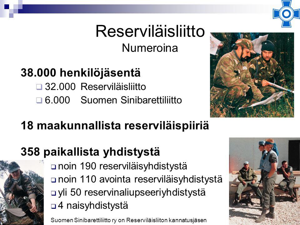 Reserviläisliitto Numeroina