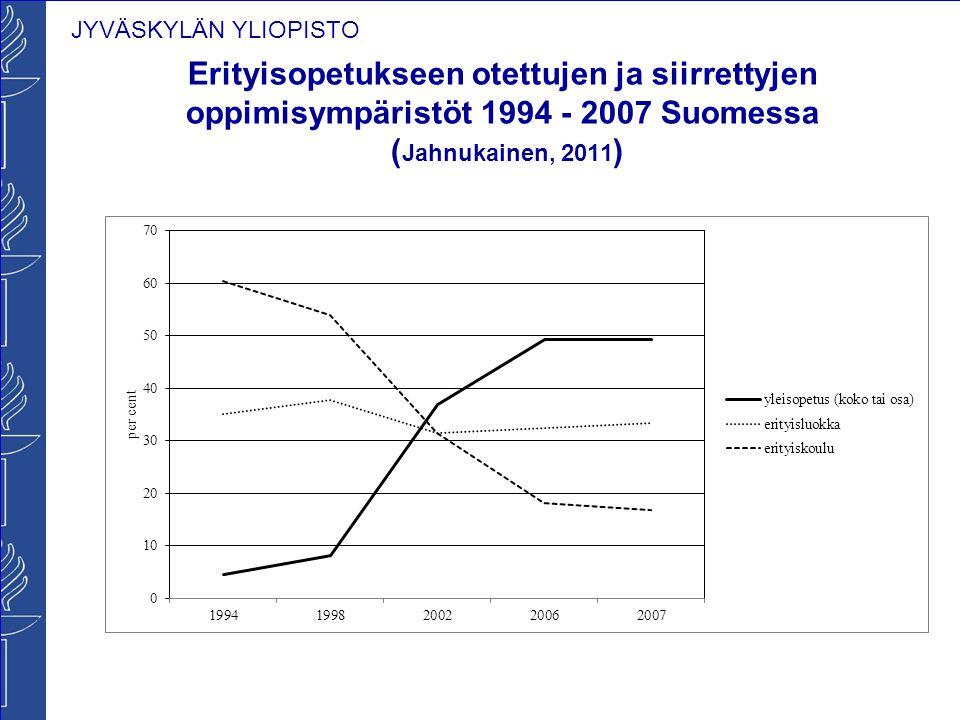Erityisopetukseen otettujen ja siirrettyjen oppimisympäristöt 1994 - 2007 Suomessa (Jahnukainen, 2011)