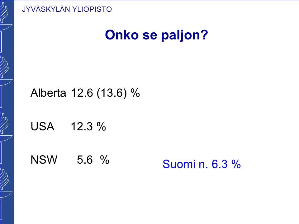 Onko se paljon Alberta 12.6 (13.6) % USA 12.3 % Suomi n. 6.3 %