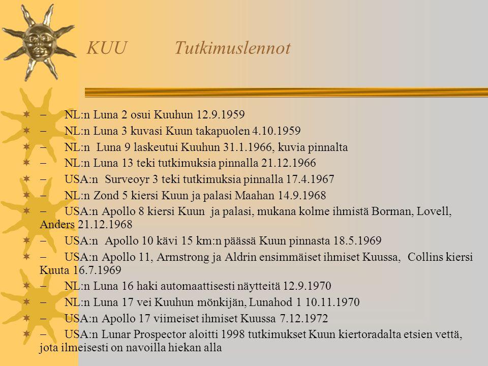 KUU Tutkimuslennot - NL:n Luna 2 osui Kuuhun 12.9.1959