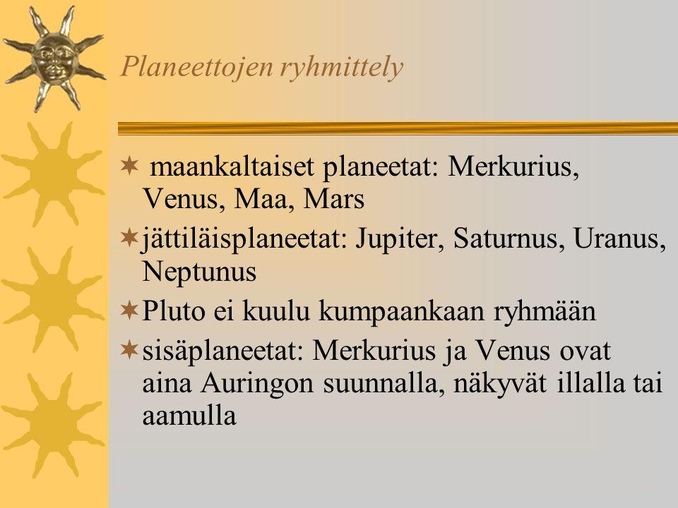Planeettojen ryhmittely