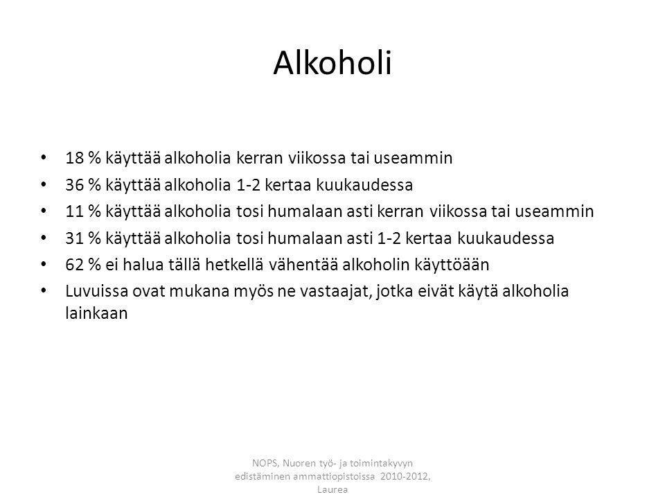 Alkoholi 18 % käyttää alkoholia kerran viikossa tai useammin