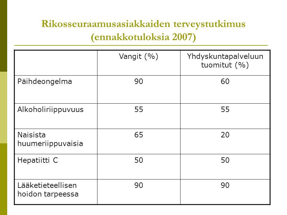 Rikosseuraamusasiakkaiden terveystutkimus (ennakkotuloksia 2007)