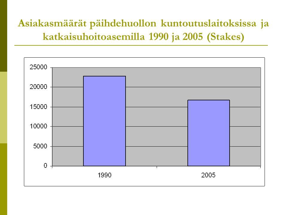 Asiakasmäärät päihdehuollon kuntoutuslaitoksissa ja katkaisuhoitoasemilla 1990 ja 2005 (Stakes)