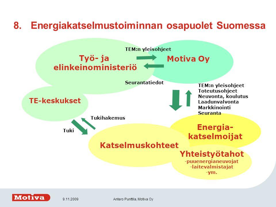Energiakatselmustoiminnan osapuolet Suomessa