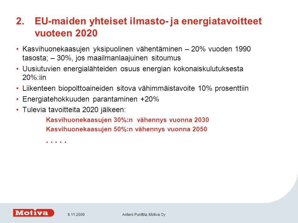 EU-maiden yhteiset ilmasto- ja energiatavoitteet vuoteen 2020