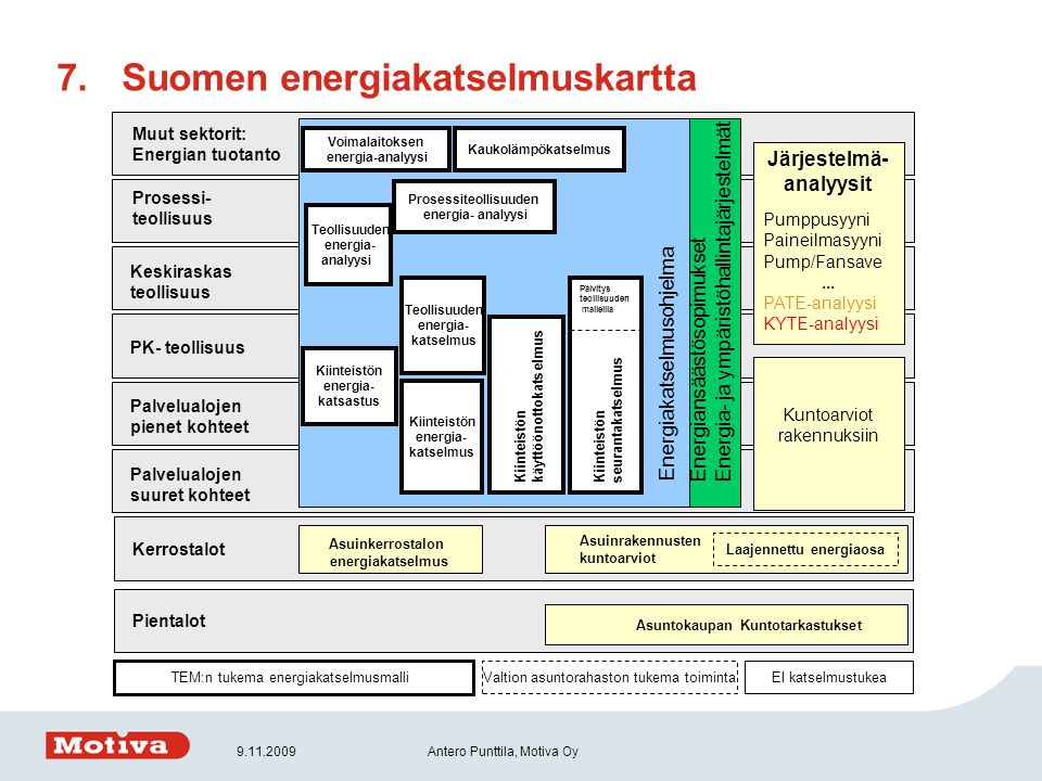 Suomen energiakatselmuskartta
