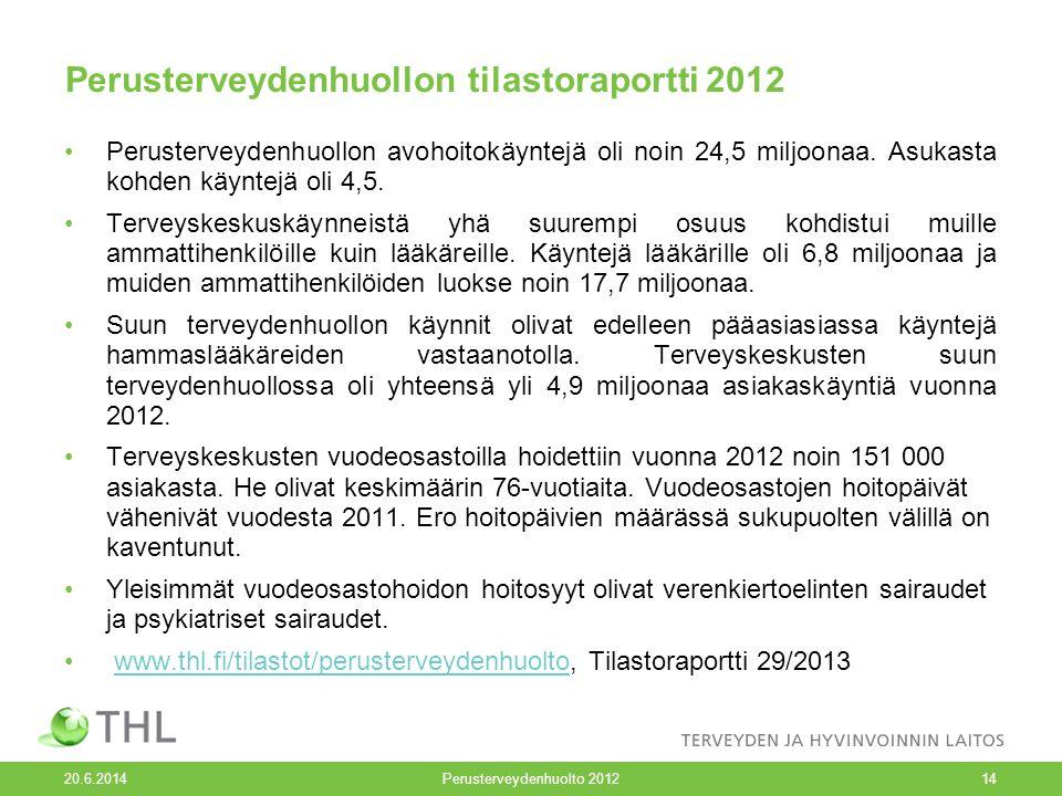 Perusterveydenhuollon tilastoraportti 2012