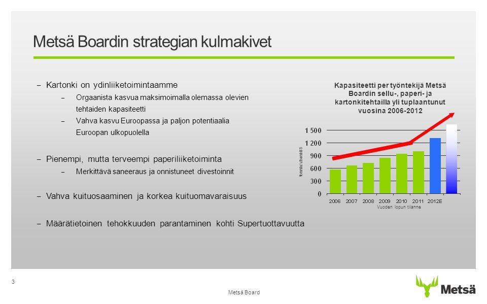 Metsä Boardin strategian kulmakivet