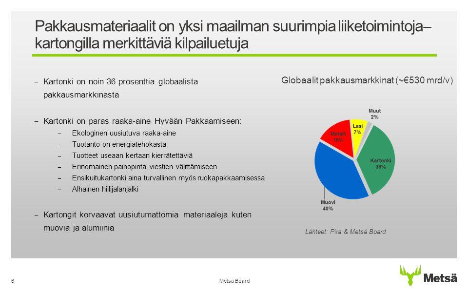 Lähteet: Pira & Metsä Board