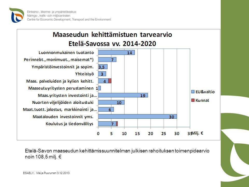 Etelä-Savon maaseudun kehittämissuunnitelman julkisen rahoituksen toimenpidearvio