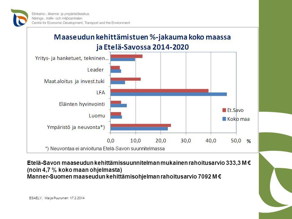 Manner-Suomen maaseudun kehittämisohjelman rahoitusarvio 7092 M €
