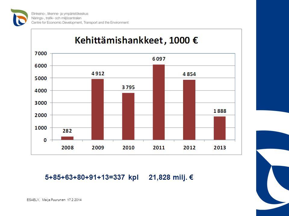 5+85+63+80+91+13=337 kpl 21,828 milj. € ESAELY, Maija Puurunen 17.2.2014