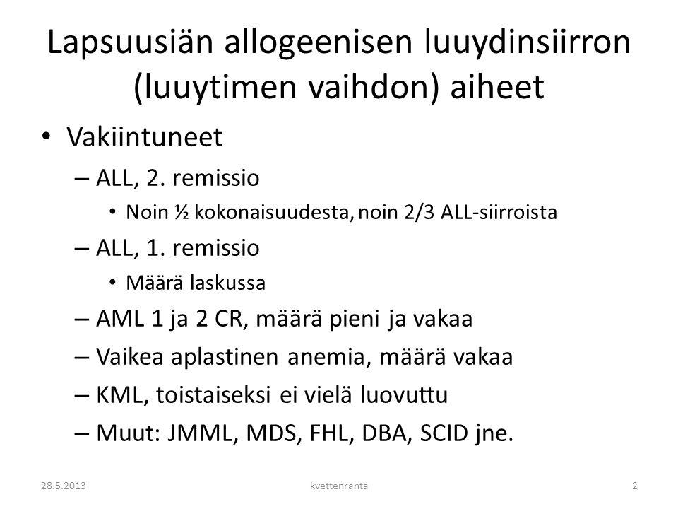 Lapsuusiän allogeenisen luuydinsiirron (luuytimen vaihdon) aiheet