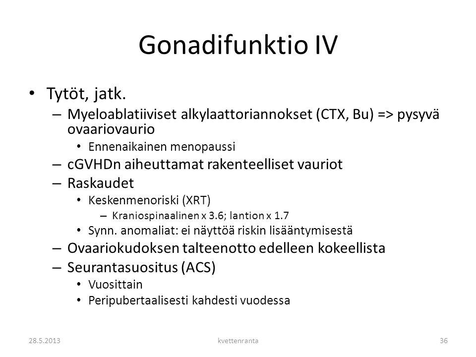 Gonadifunktio IV Tytöt, jatk.