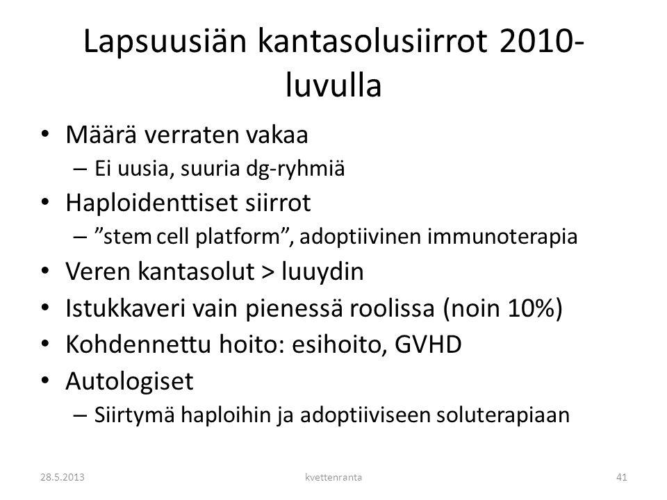 Lapsuusiän kantasolusiirrot 2010-luvulla