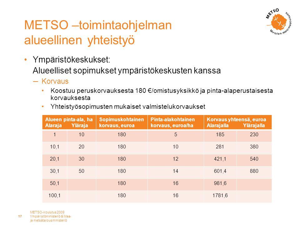 METSO –toimintaohjelman alueellinen yhteistyö