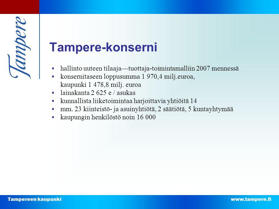 Tampere-konserni • hallinto uuteen tilaaja—tuottaja-toimintamalliin 2007 mennessä. • konsernitaseen loppusumma 1 970,4 milj.euroa,