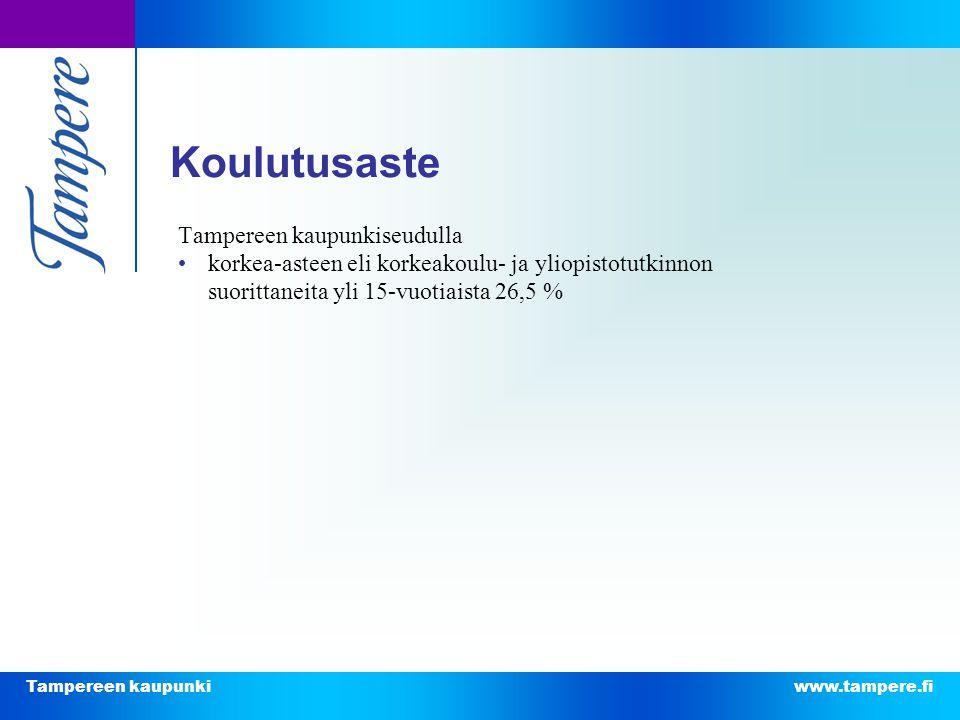 Koulutusaste Tampereen kaupunkiseudulla
