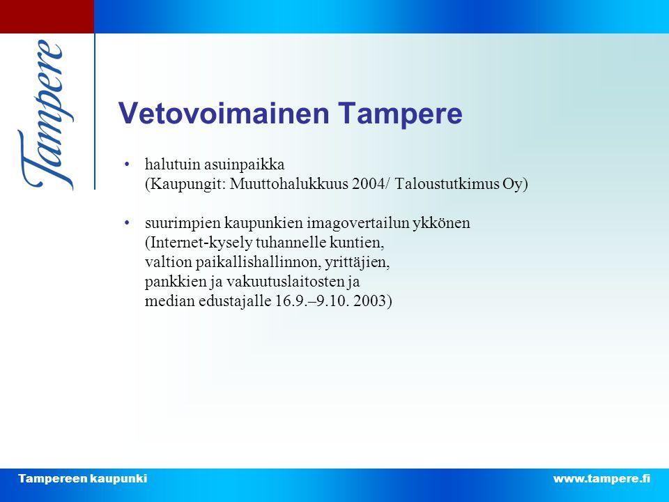 Vetovoimainen Tampere