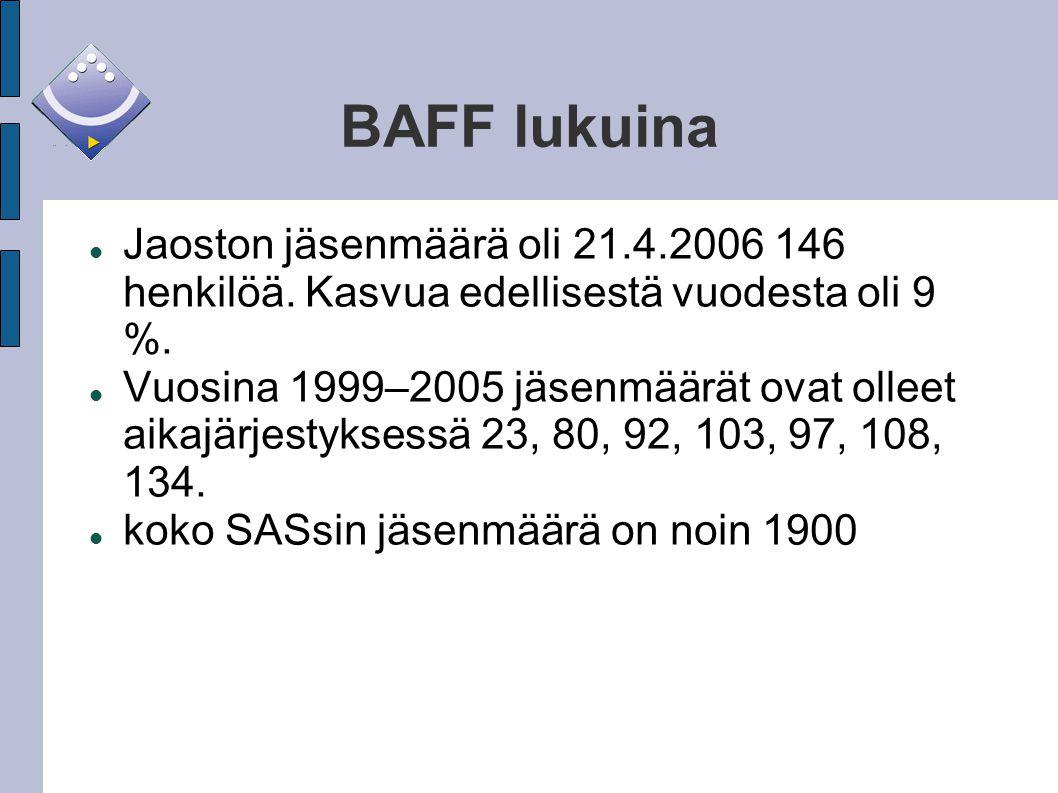 BAFF lukuina Jaoston jäsenmäärä oli 21.4.2006 146 henkilöä. Kasvua edellisestä vuodesta oli 9 %.