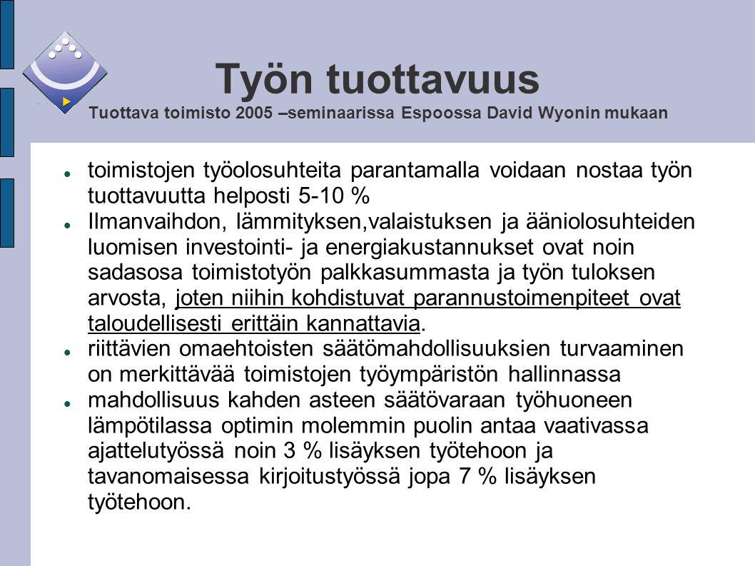 Työn tuottavuus Tuottava toimisto 2005 –seminaarissa Espoossa David Wyonin mukaan