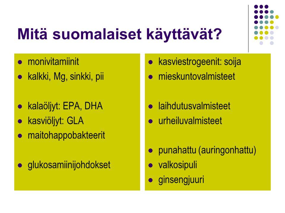 Mitä suomalaiset käyttävät