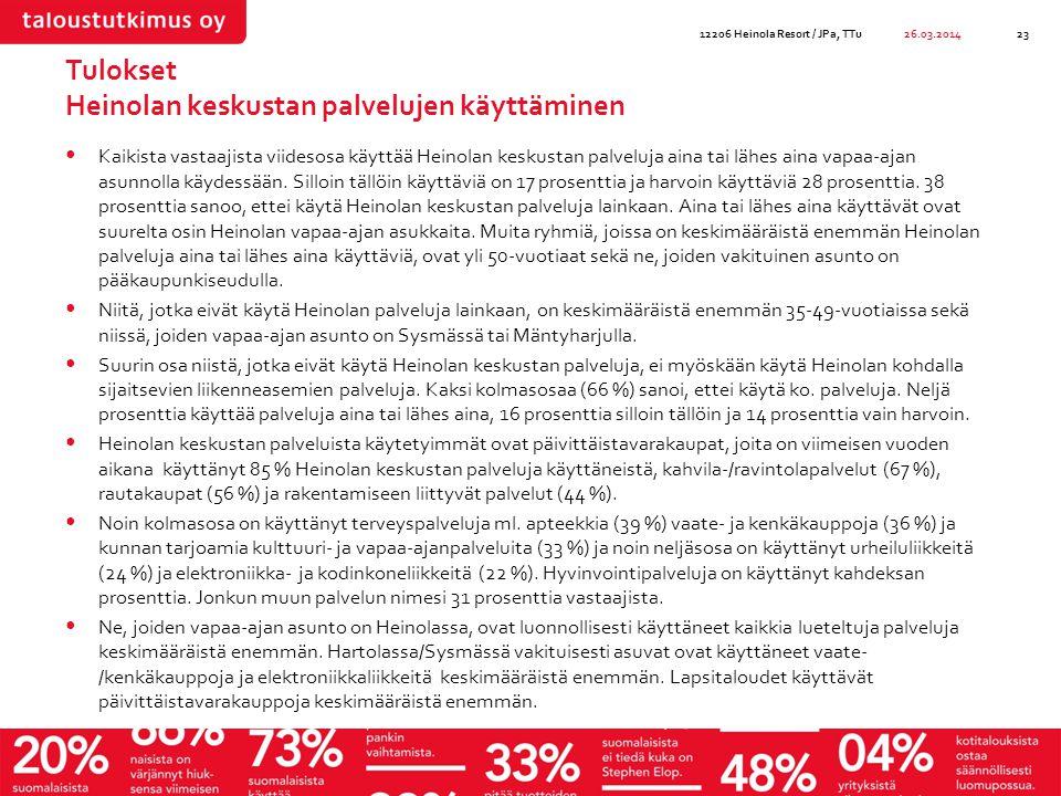 Tulokset Heinolan keskustan palvelujen käyttäminen