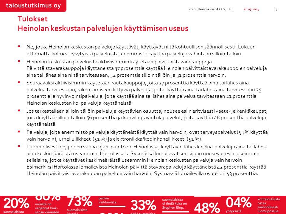 Tulokset Heinolan keskustan palvelujen käyttämisen useus