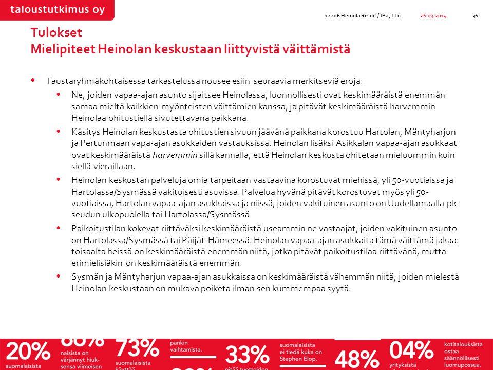 Tulokset Mielipiteet Heinolan keskustaan liittyvistä väittämistä