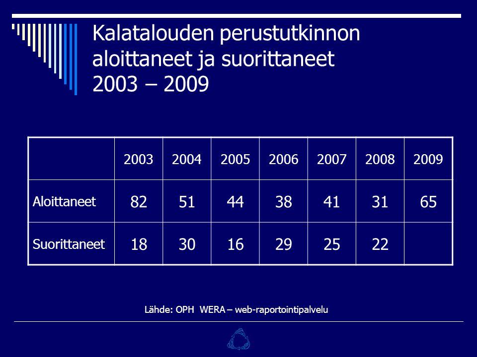 Kalatalouden perustutkinnon aloittaneet ja suorittaneet 2003 – 2009