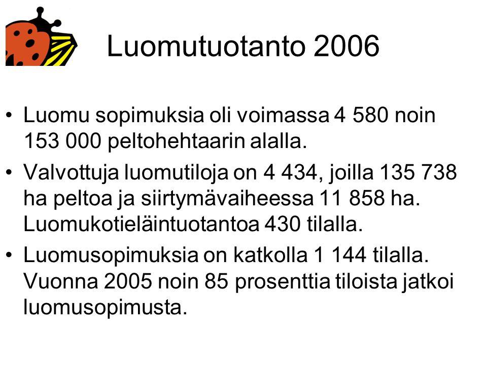 Luomutuotanto 2006 Luomu sopimuksia oli voimassa 4 580 noin 153 000 peltohehtaarin alalla.