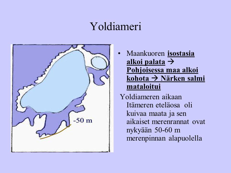 Yoldiameri Maankuoren isostasia alkoi palata  Pohjoisessa maa alkoi kohota  Närken salmi mataloitui.